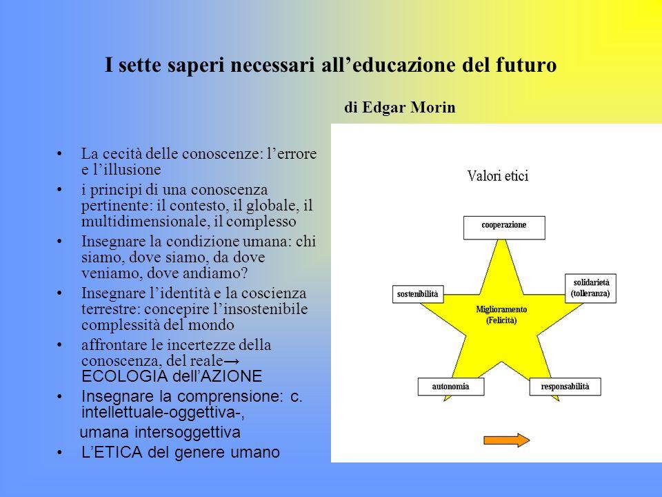 I sette saperi necessari all'educazione del futuro di Edgar Morin