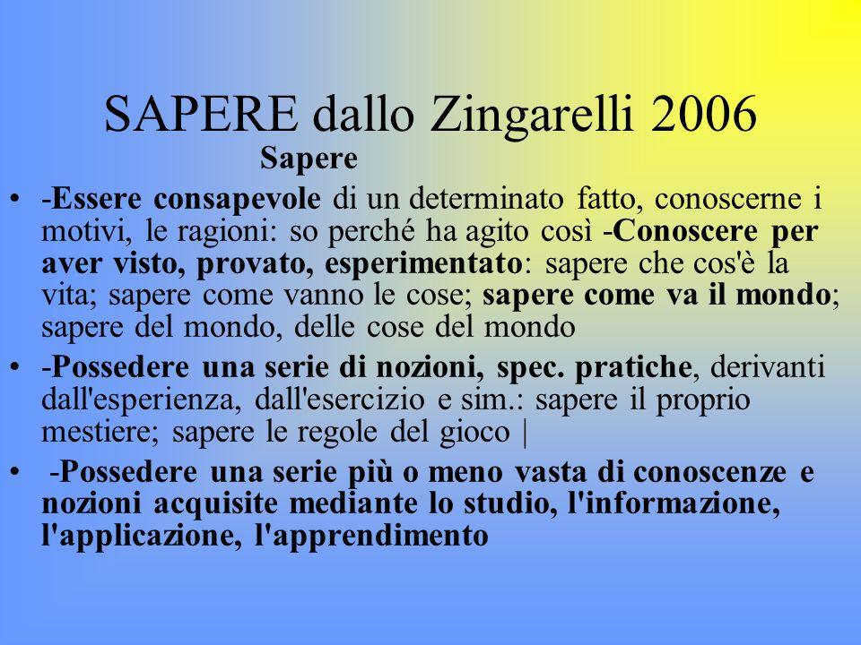 SAPERE dallo Zingarelli 2006