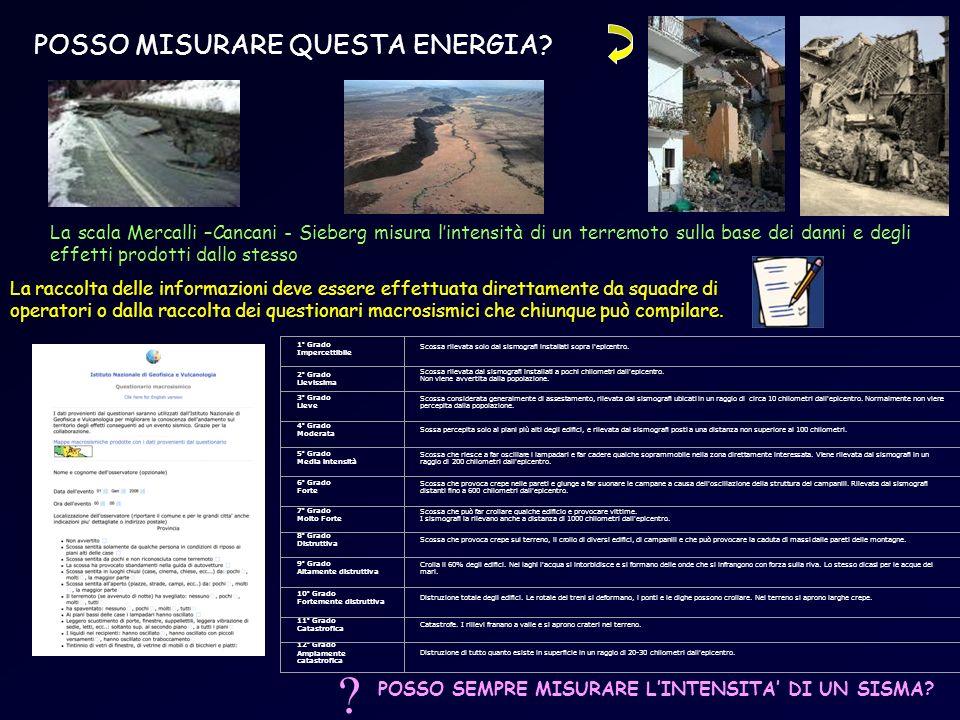 POSSO MISURARE QUESTA ENERGIA