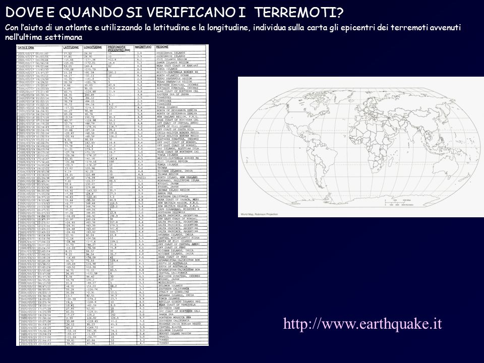 http://www.earthquake.it DOVE E QUANDO SI VERIFICANO I TERREMOTI