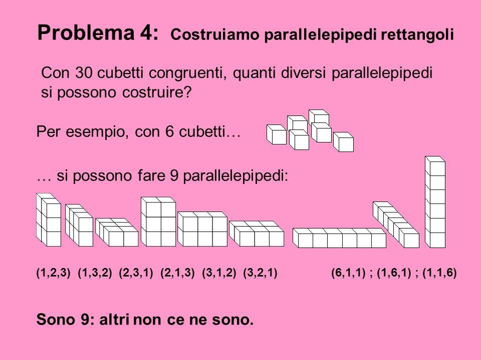Problema 4: Costruiamo parallelepipedi rettangoli