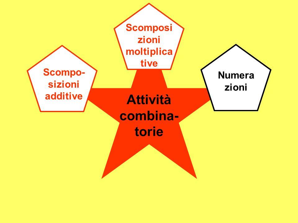 Attività combina- torie