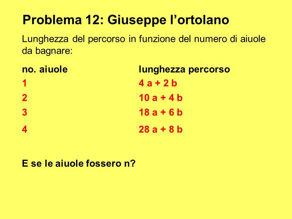 Problema 12: Giuseppe l'ortolano
