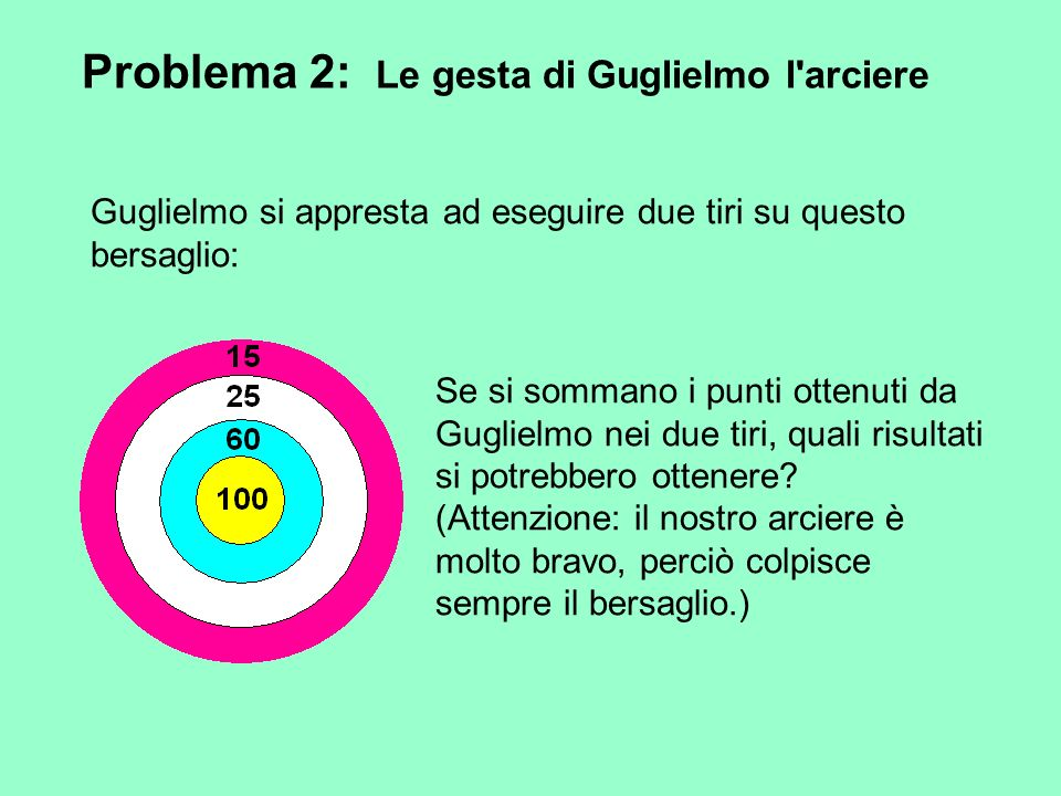 Problema 2: Le gesta di Guglielmo l arciere