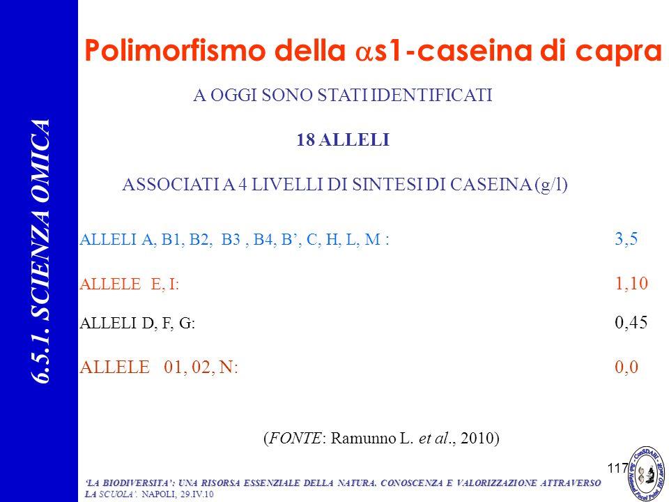 Polimorfismo della as1-caseina di capra