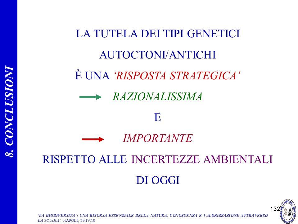 LA TUTELA DEI TIPI GENETICI AUTOCTONI/ANTICHI