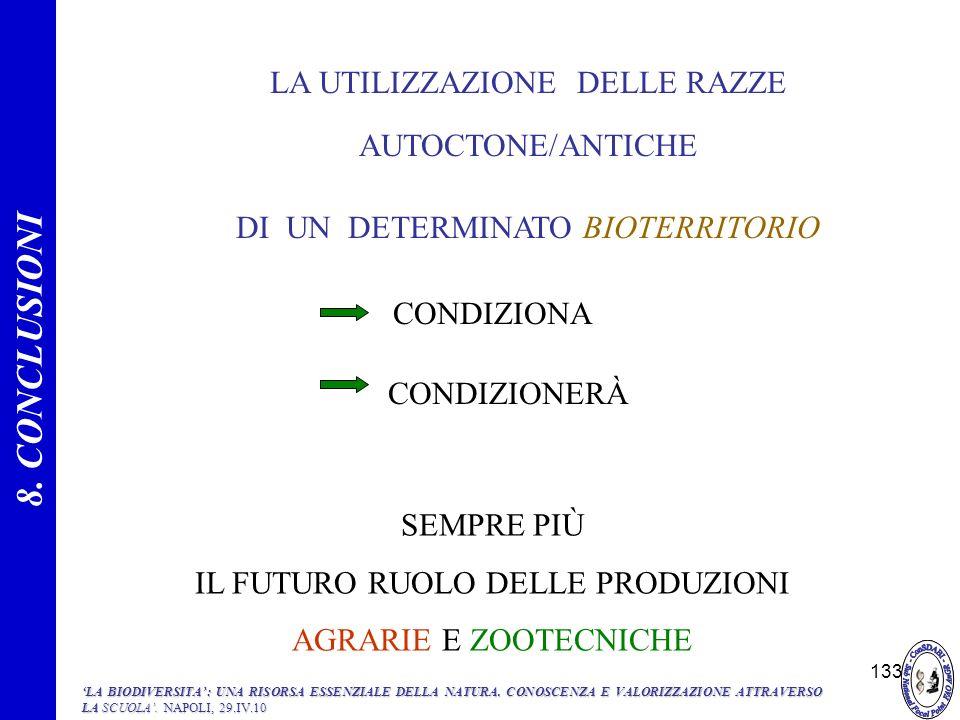8. CONCLUSIONI LA UTILIZZAZIONE DELLE RAZZE AUTOCTONE/ANTICHE