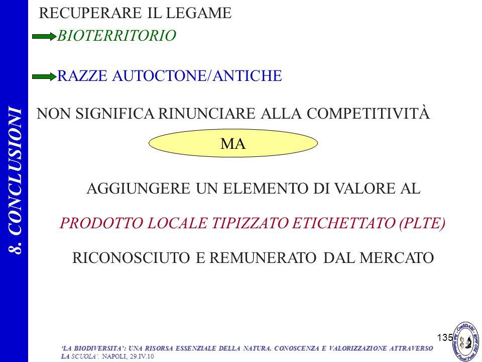 8. CONCLUSIONI RECUPERARE IL LEGAME BIOTERRITORIO