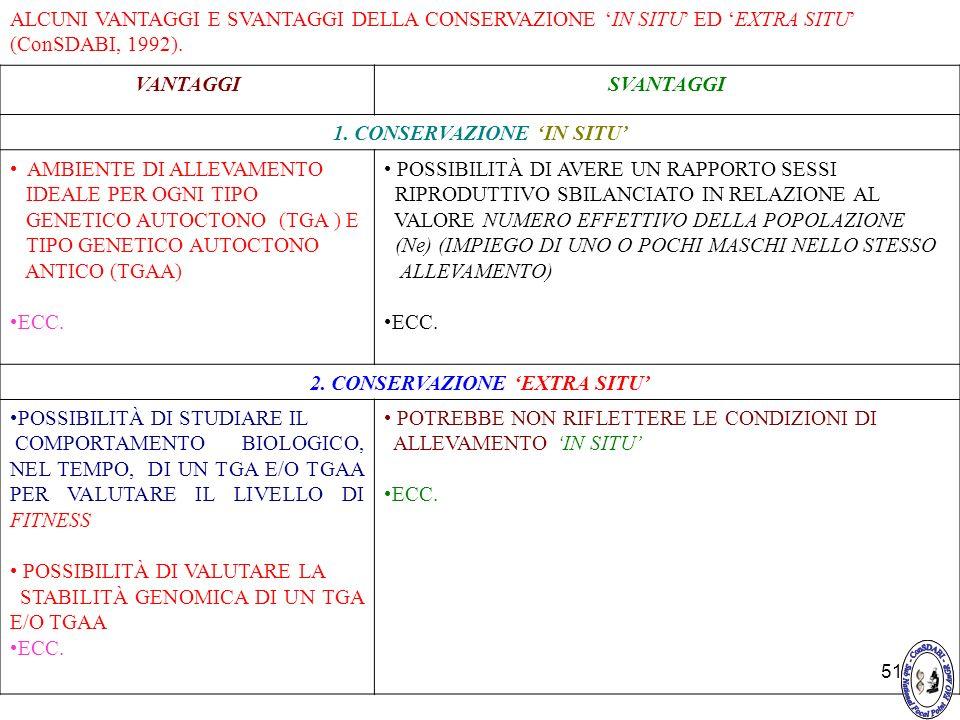 1. CONSERVAZIONE 'IN SITU' 2. CONSERVAZIONE 'EXTRA SITU'