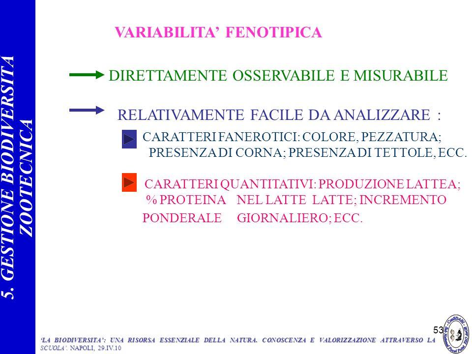 5. GESTIONE BIODIVERSITÀ ZOOTECNICA VARIABILITA' FENOTIPICA