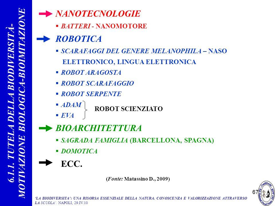 6.1.1. TUTELA DELLA BIODIVERSITÀ- MOTIVAZIONE BIOLOGICA-BIOIMITAZIONE