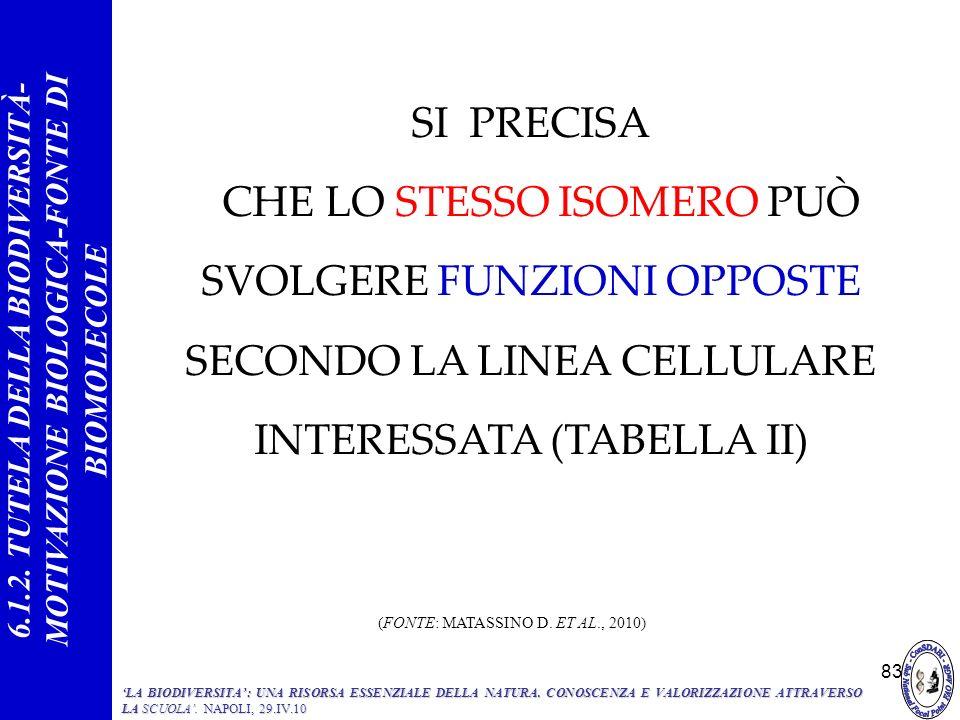 6.1.2. TUTELA DELLA BIODIVERSITÀ- MOTIVAZIONE BIOLOGICA-FONTE DI BIOMOLECOLE
