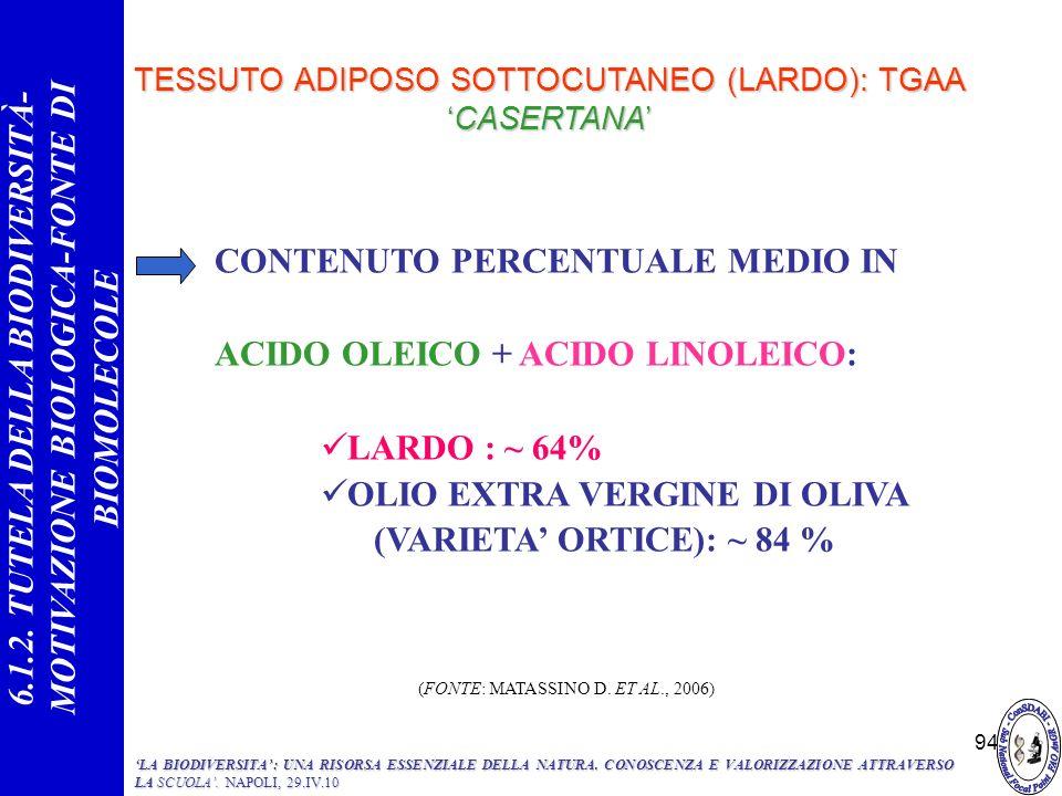 TESSUTO ADIPOSO SOTTOCUTANEO (LARDO): TGAA 'CASERTANA'