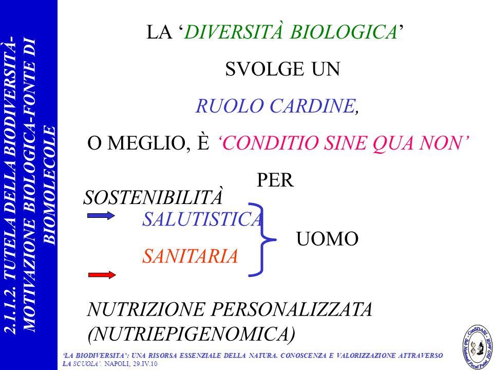 LA 'DIVERSITÀ BIOLOGICA' SVOLGE UN RUOLO CARDINE,