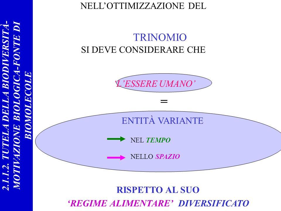 'REGIME ALIMENTARE' DIVERSIFICATO