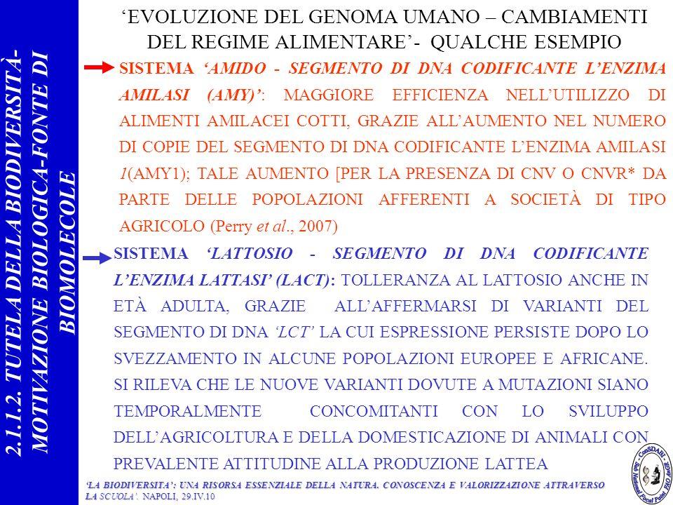 2.1.1.2. TUTELA DELLA BIODIVERSITÀ- MOTIVAZIONE BIOLOGICA-FONTE DI BIOMOLECOLE