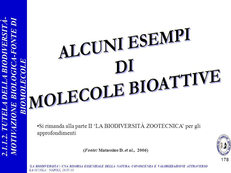 ALCUNI ESEMPI DI MOLECOLE BIOATTIVE