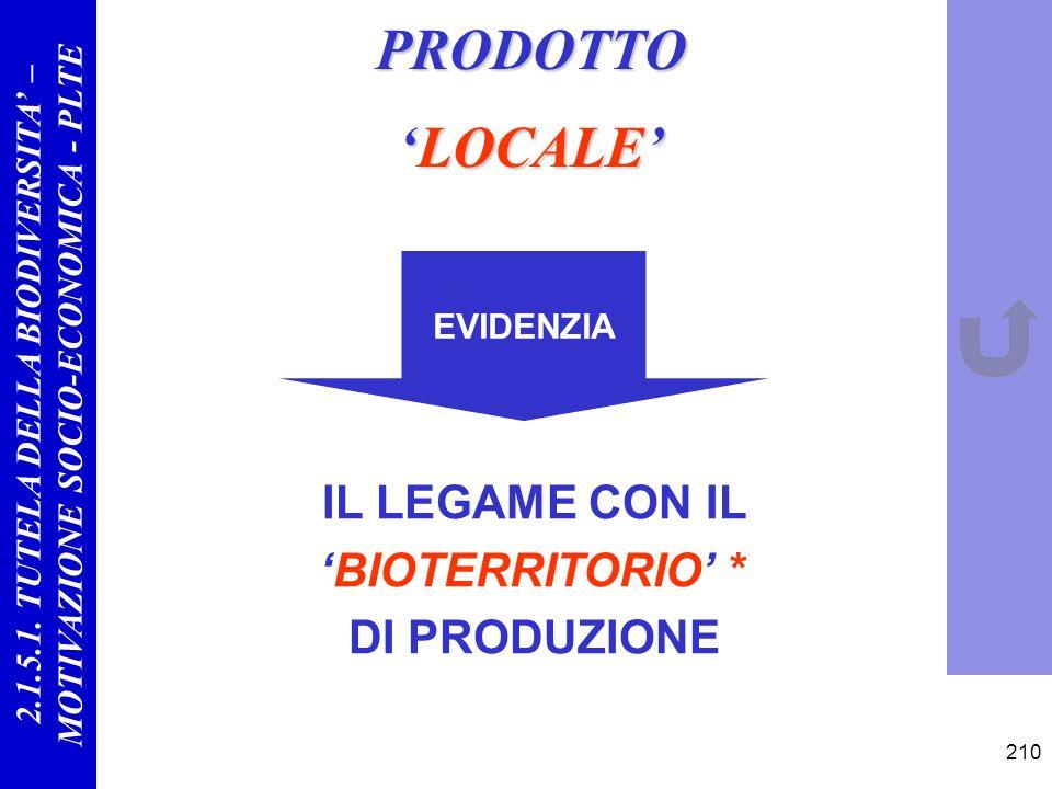 PRODOTTO 'LOCALE' IL LEGAME CON IL 'BIOTERRITORIO' * DI PRODUZIONE