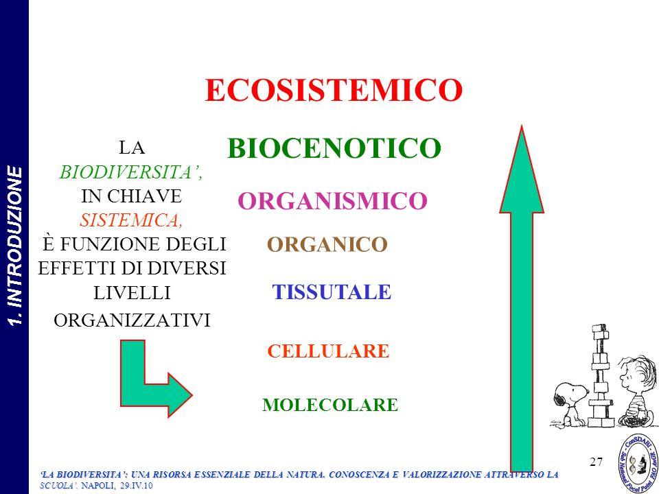 ECOSISTEMICO BIOCENOTICO ORGANISMICO ORGANICO TISSUTALE