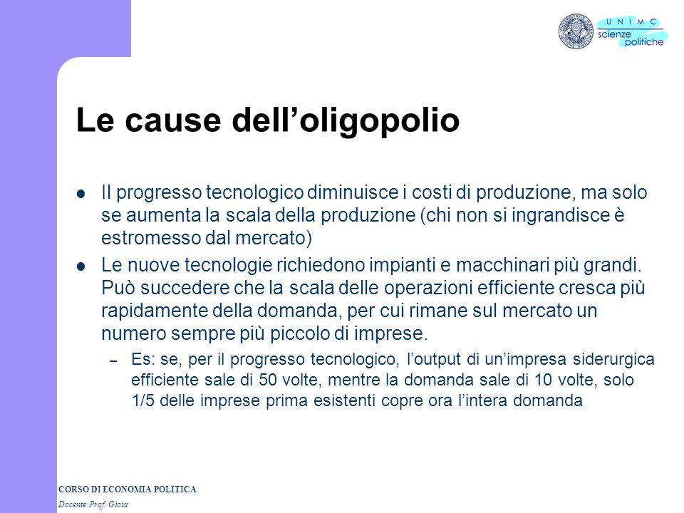 Le cause dell'oligopolio