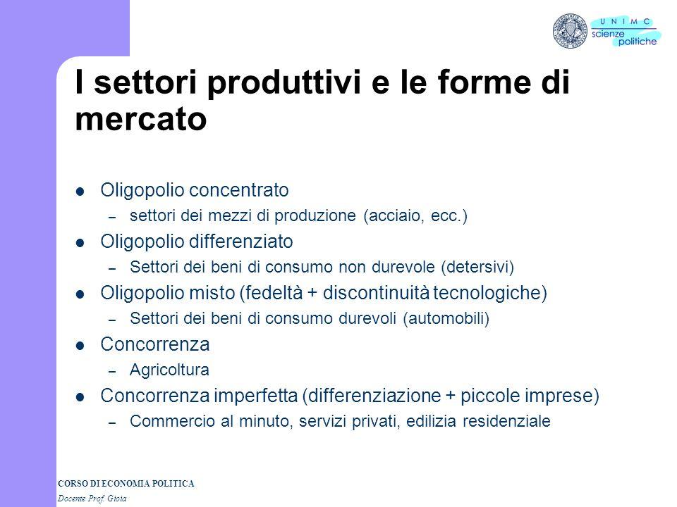 I settori produttivi e le forme di mercato