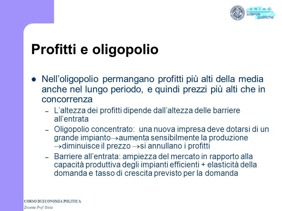 Profitti e oligopolio Nell'oligopolio permangano profitti più alti della media anche nel lungo periodo, e quindi prezzi più alti che in concorrenza.