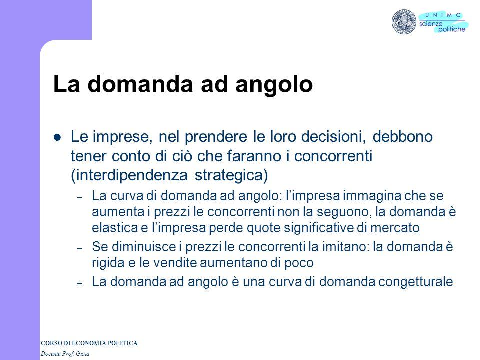La domanda ad angolo Le imprese, nel prendere le loro decisioni, debbono tener conto di ciò che faranno i concorrenti (interdipendenza strategica)