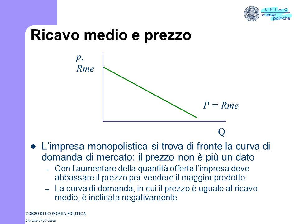 Ricavo medio e prezzo p, Rme P = Rme Q