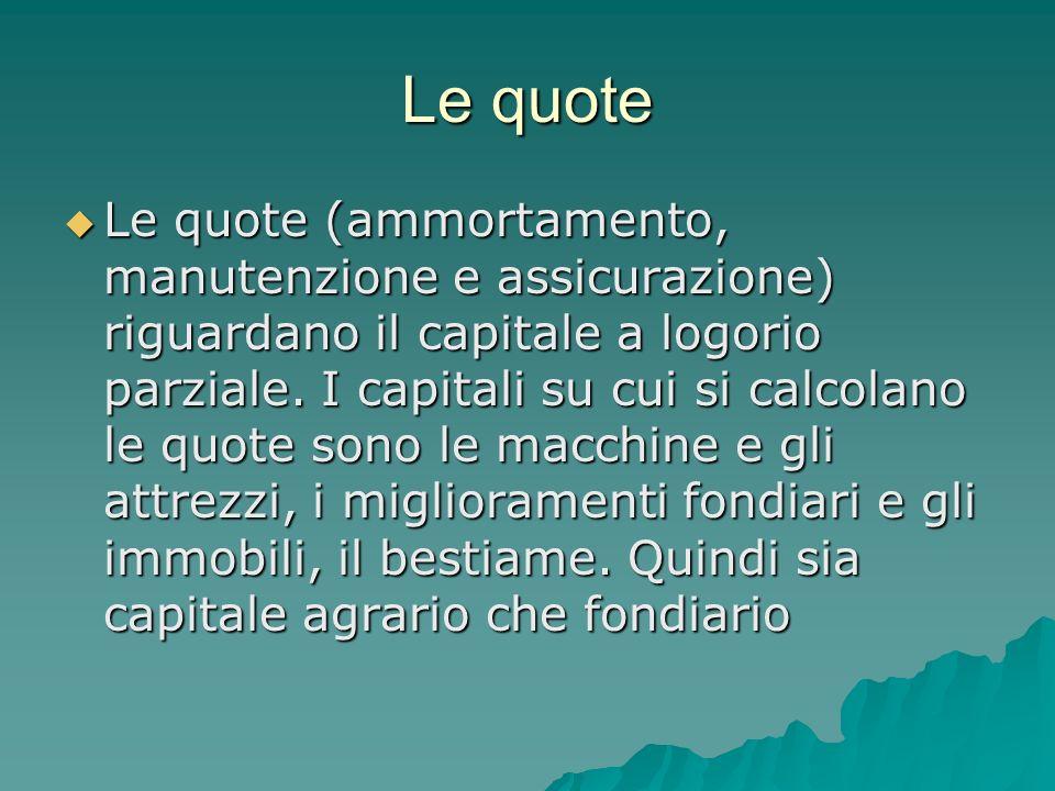 Le quote