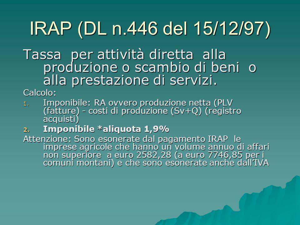 IRAP (DL n.446 del 15/12/97)Tassa per attività diretta alla produzione o scambio di beni o alla prestazione di servizi.