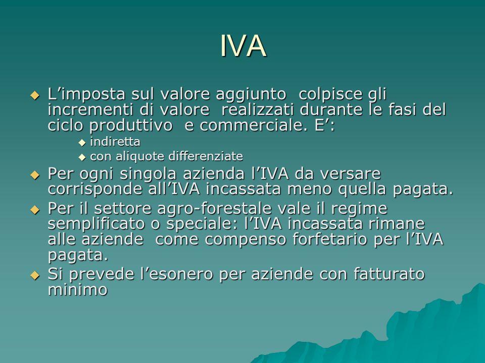 IVA L'imposta sul valore aggiunto colpisce gli incrementi di valore realizzati durante le fasi del ciclo produttivo e commerciale. E':