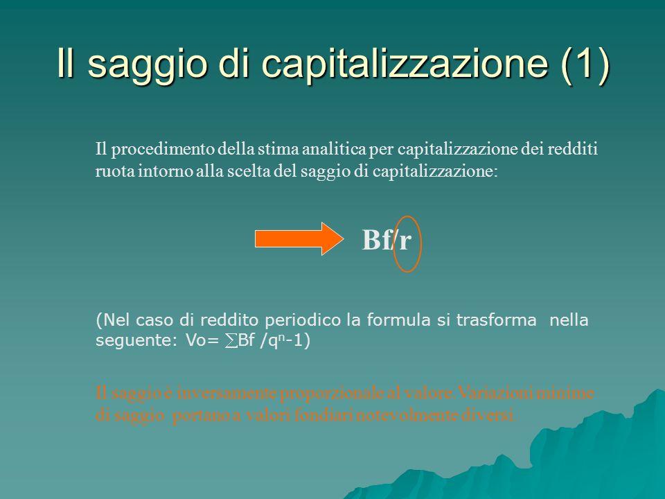 Il saggio di capitalizzazione (1)