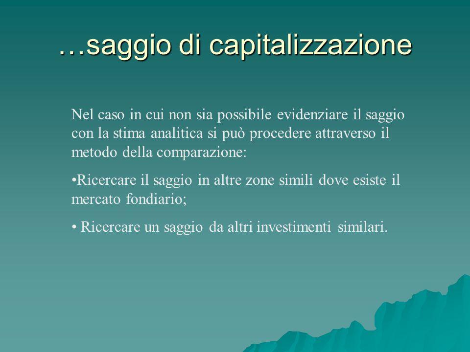 …saggio di capitalizzazione