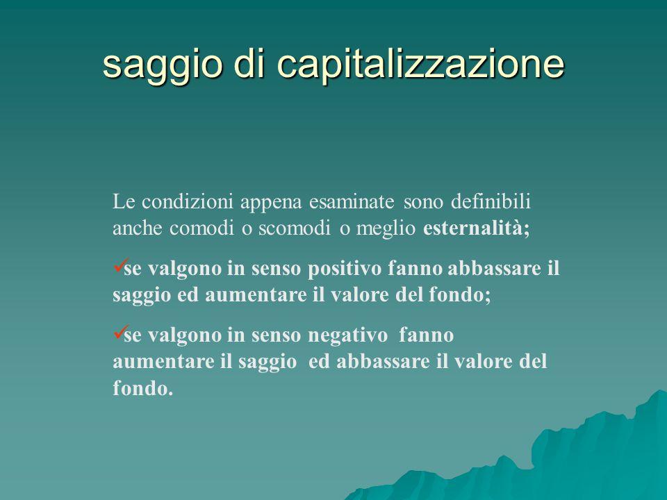 saggio di capitalizzazione