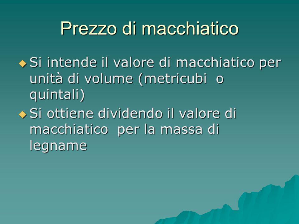 Prezzo di macchiatico Si intende il valore di macchiatico per unità di volume (metricubi o quintali)