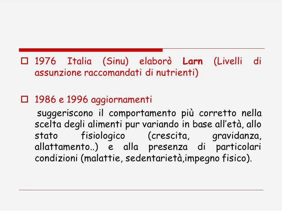 1976 Italia (Sinu) elaborò Larn (Livelli di assunzione raccomandati di nutrienti)