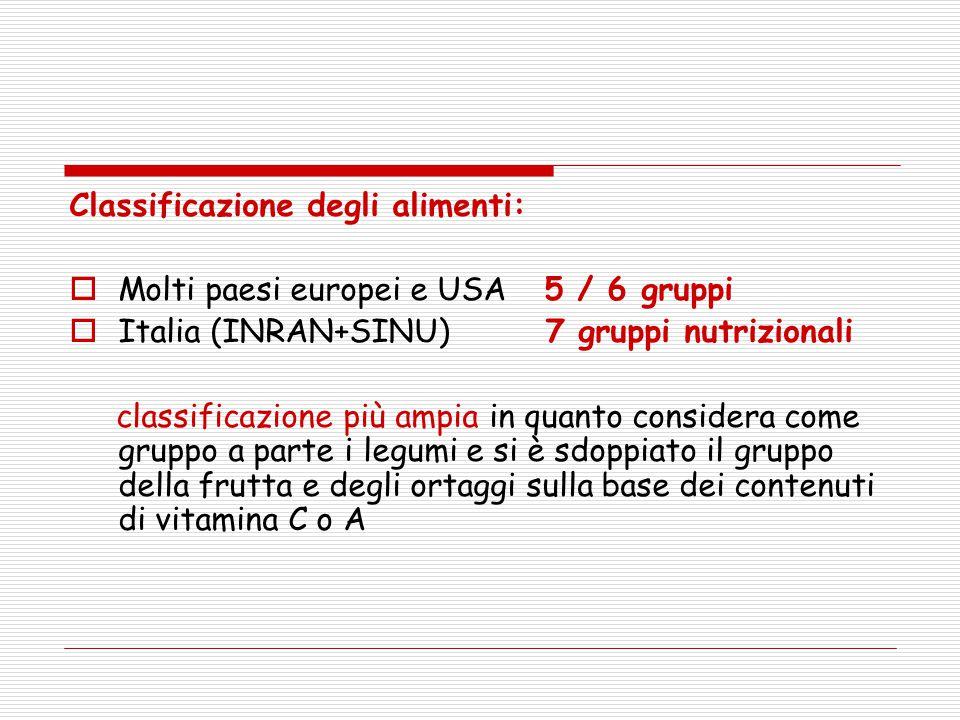 Classificazione degli alimenti: