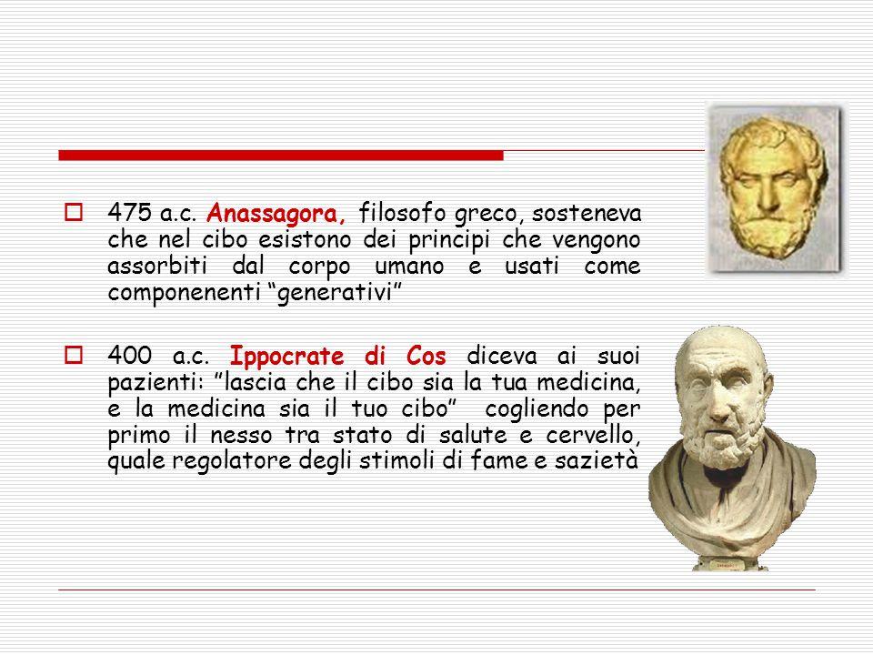 475 a.c. Anassagora, filosofo greco, sosteneva che nel cibo esistono dei principi che vengono assorbiti dal corpo umano e usati come componenenti generativi
