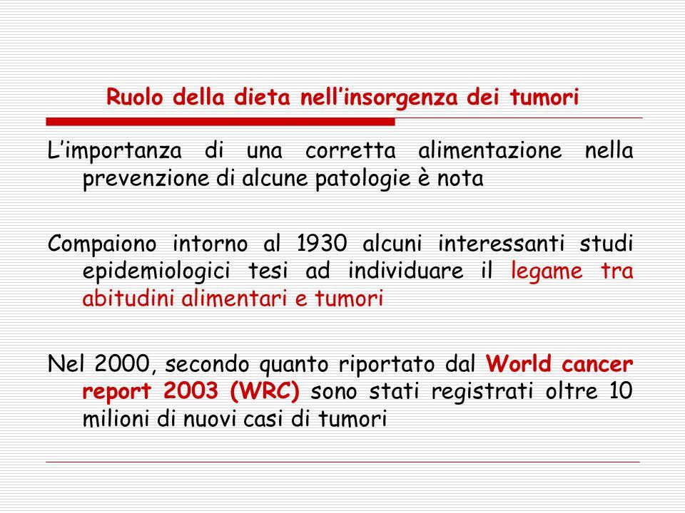 Ruolo della dieta nell'insorgenza dei tumori