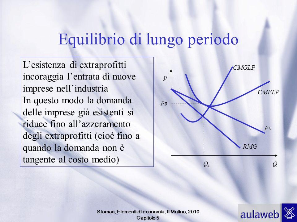 Sloman, Elementi di economia, Il Mulino, 2010 Capitolo 5