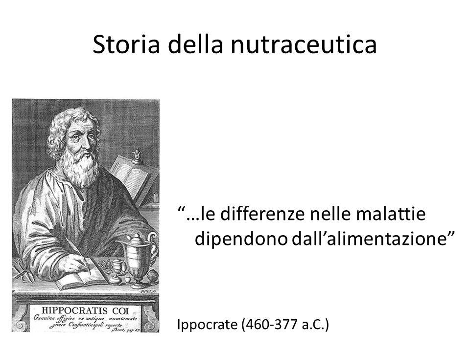Storia della nutraceutica
