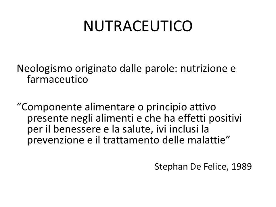 NUTRACEUTICO Neologismo originato dalle parole: nutrizione e farmaceutico.