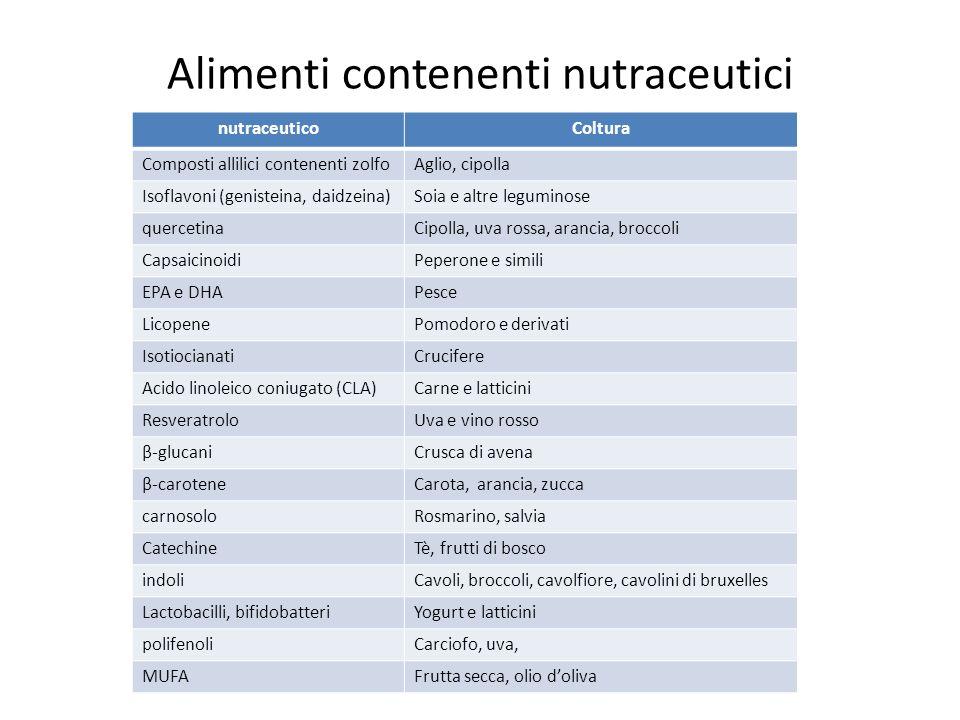 Alimenti contenenti nutraceutici