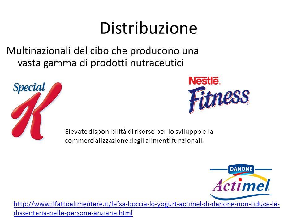 DistribuzioneMultinazionali del cibo che producono una vasta gamma di prodotti nutraceutici.