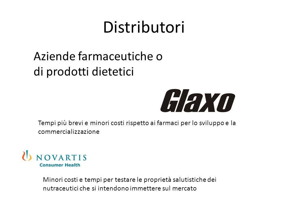 Distributori Aziende farmaceutiche o di prodotti dietetici