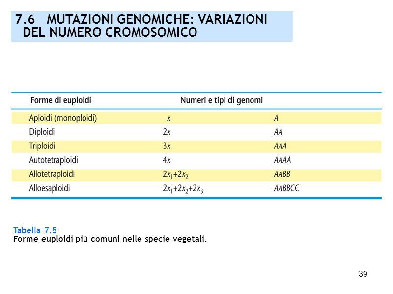 7.6 MUTAZIONI GENOMICHE: VARIAZIONI DEL NUMERO CROMOSOMICO
