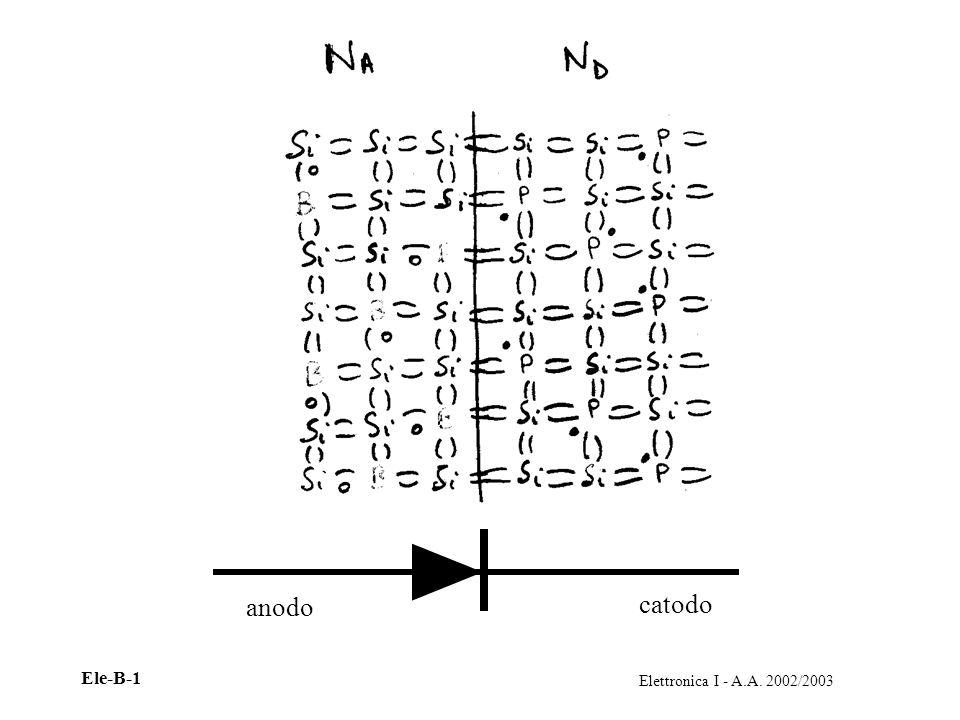 anodo catodo