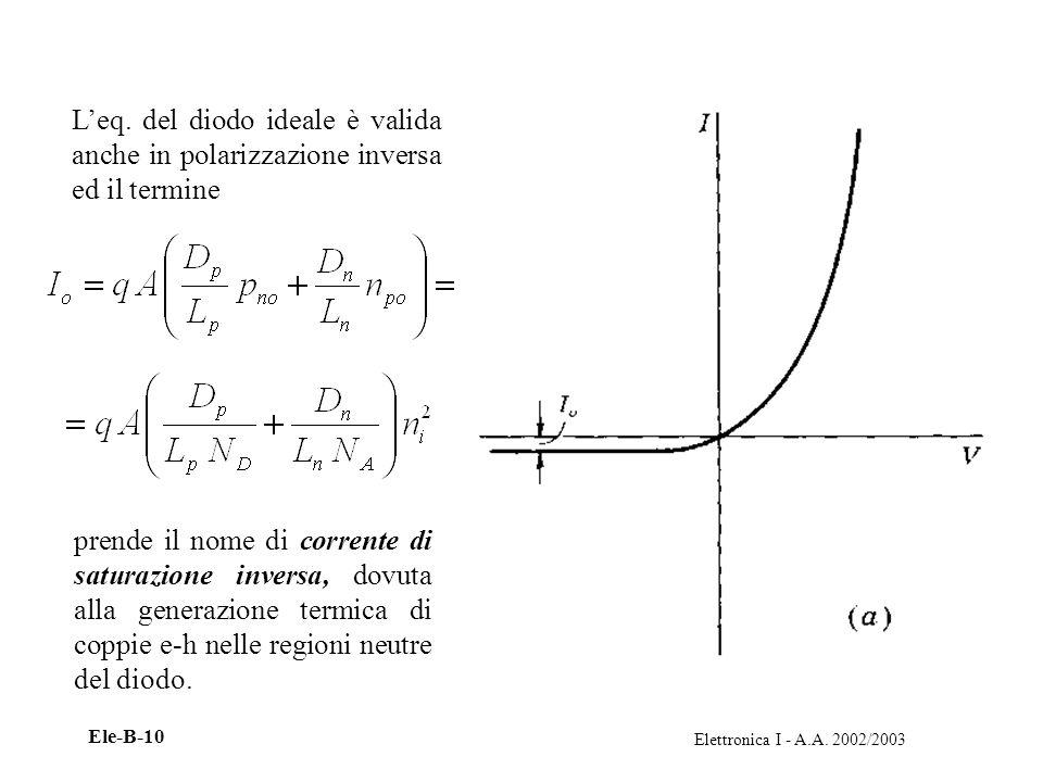 L'eq. del diodo ideale è valida anche in polarizzazione inversa ed il termine