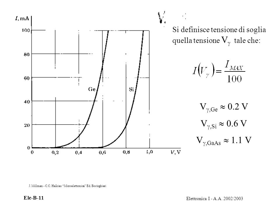 V,Ge  0.2 V V,Si  0.6 V V,GaAs  1.1 V