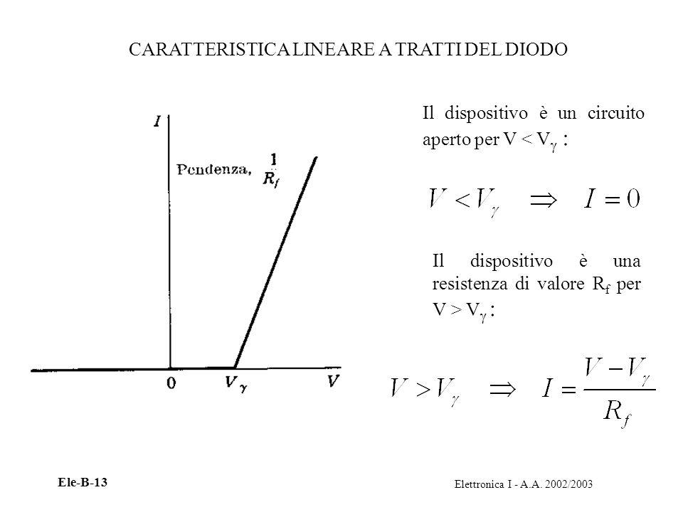 CARATTERISTICA LINEARE A TRATTI DEL DIODO